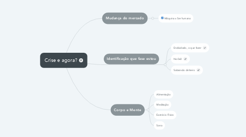 Mind Map: Crise e agora?