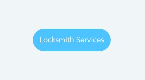 Mind Map: Locksmith Services