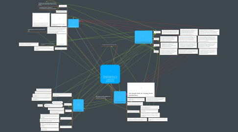 Mind Map: Using Google Docs for Social Studies projects, papers, and presentations