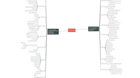 Mind Map: #UberPool