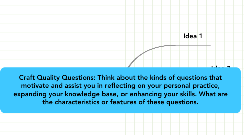Mind Map: Craft Quality Questions: Think about the kinds of questions that motivate and assist you in reflecting on your personal practice, expanding your knowledge base, or enhancing your skills. What are the characteristics or features of these questions.