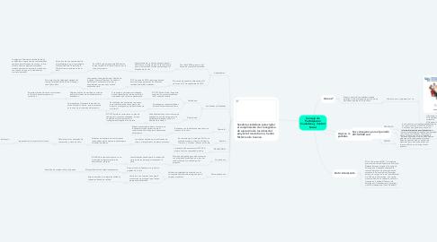 Mind Map: Consejo de Participacion Ciudadana y Control Social.