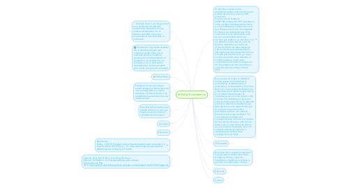 Mind Map: Syllabus Psicología Política El curso cuenta con los siguientes contenidos de aprendizaje: