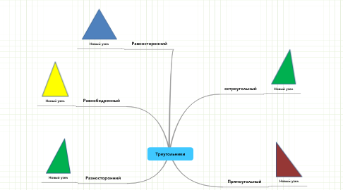Mind Map: Треугольники