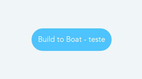Mind Map: Build to Boat - teste
