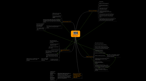 Mind Map: Triangle Shirtwaist Fire in 1911