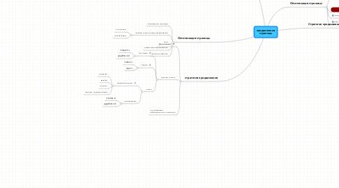 Mind Map: продвижение страницы