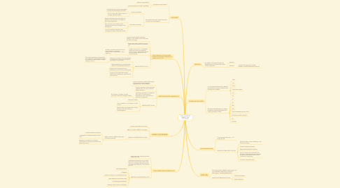 Mind Map: TOPIC 2:OUTDOOR (AMBIENT) AIR POLLUTION