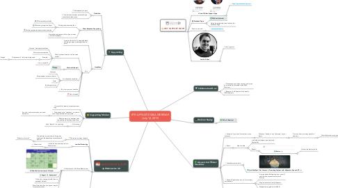 Mind Map: 8TH AFFILIATE Q&A WEBINAR (July 12, 2017)