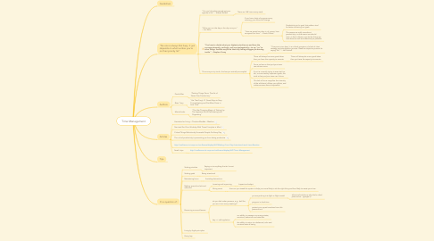 Mind Map: Time Management