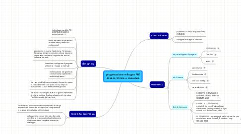 Mind Map: progettazione sviluppo PIE Jessica, Chiara e Valentina