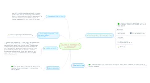 Mind Map: ¿QUE ES EL INTERNET EN LA SOCIEDAD?