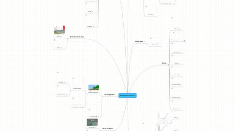 Mind Map: Marissa's Vocab Project