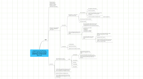 Mind Map: Argument put to the Planning
