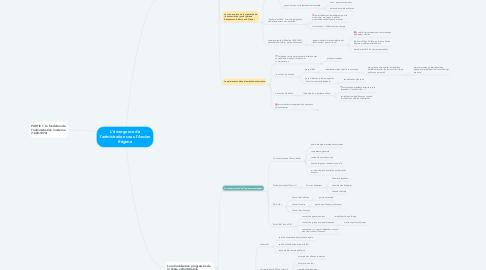 Mind Map: L'émergence de l'admistration sous l'Ancien Régime