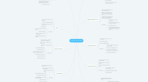Mind Map: Audio-Visual Job Roles