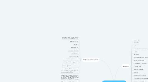 Mind Map: Copy of CaliCartel website