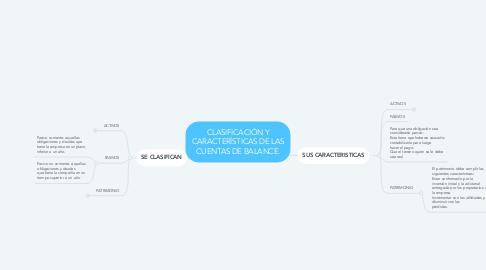 Mind Map: CLASIFICACIÓN Y CARACTERÍSTICAS DE LAS CUENTAS DE BALANCE.