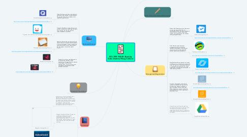 Mind Map: EDU 558 Mobile Apps by Sara Owen & Missy Colhour