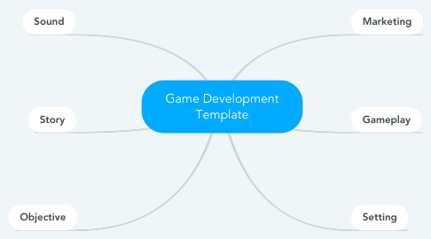 Mind Map: Game Development Template