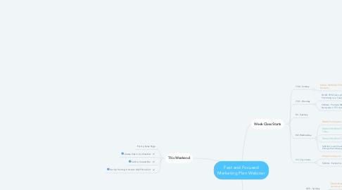 Mind Map: Fast and Focused Marketing Plan Webinar