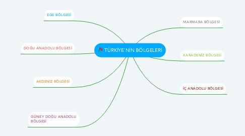 Mind Map: TÜRKİYE'NİN BÖLGELERİ