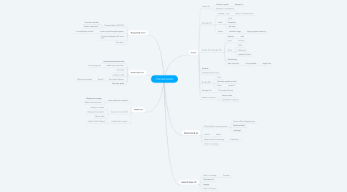 Mind Map: Overseas guests
