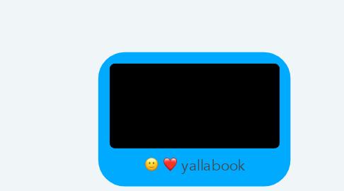 Mind Map: yallabook