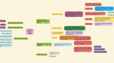 Mind Map: Metodos para valorar el estado nutricional