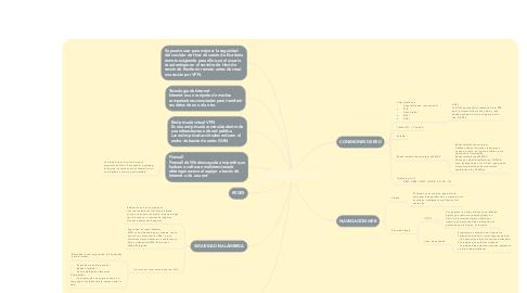 Mind Map: SEGURIDAD DE LA RED