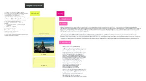 Mind Map: Songkhla Landmark