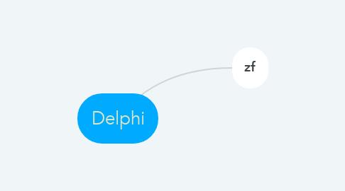 Mind Map: Delphi
