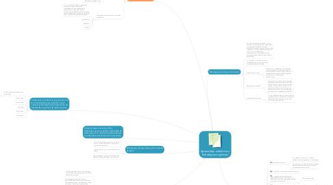 Mind Map: Aprendizaje autónomo y Estrategias cognitivas