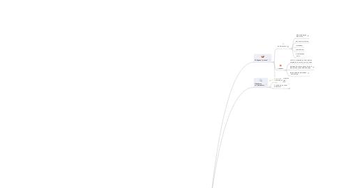 Mind Map: Основныеусловия,необходимые дляполногоконтроляделв спокойнойобстановке–это (1)чёткоопределённыерезультаты иконкретныедействия,чтобы достичьэтихрезультатов,и (2)напоминания,выстроенныев надежнуюсистему,которуювы будетерегулярнопросматривать.