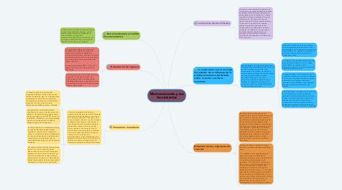Mind Map: Macroeconomía y sus herramientas