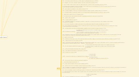 Mind Map: Constituição Federal