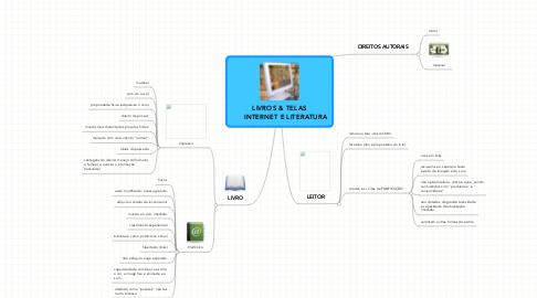 Mind Map: LIVROS & TELAS       INTERNET E LITERATURA