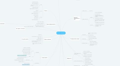 Mind Map: Дизайн человека