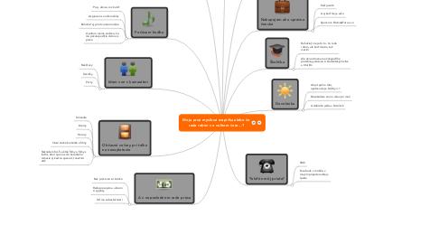 Mind Map: Moja prvá mysľová mapička alebo čo rada robím vo voľnom čase...?