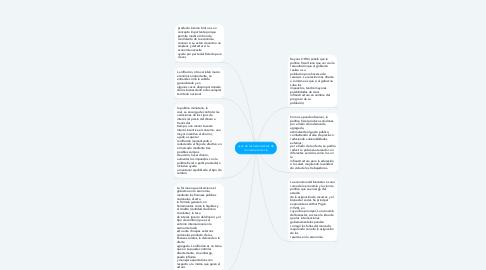 Mind Map: usos de las herramientas de la macroeconomia