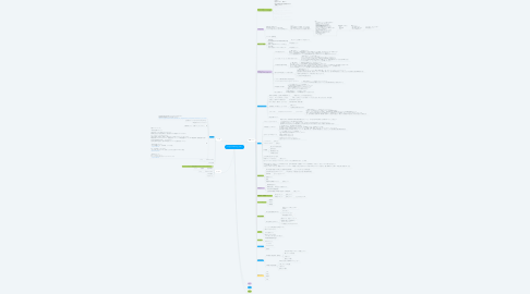 Mind Map: Copy of webtan.jp_TOP