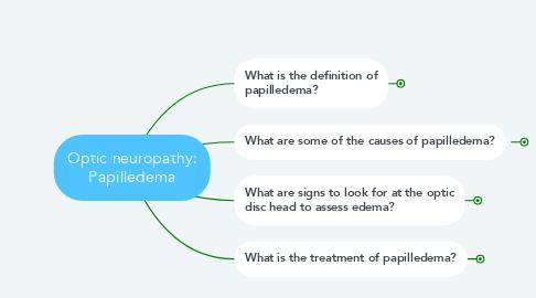 Mind Map: Optic neuropathy: Papilledema