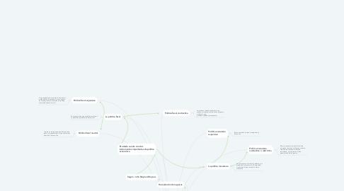 Mind Map: Herramientas de la macroeconomia