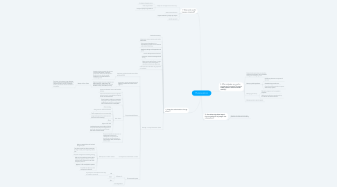 Mind Map: Changing places