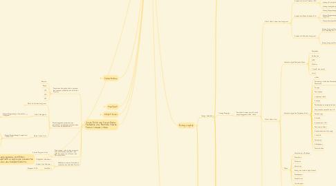 Mind Map: Kajian Sistem Kediklatan Tahun 2017