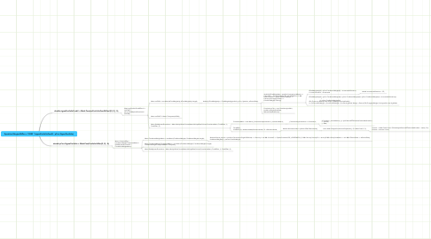 Mind Map: Xposition.MarginalStDev = 10000 * (sigmaPortfolioFundU - pCorr.SigmaPortfolio);