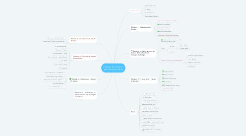 Mind Map: Códigos do tempo e Vida Transformativa