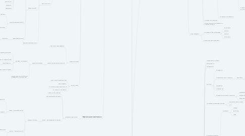 Mind Map: Азбука молчания