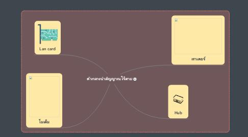 Mind Map: ตัวกลางนำสัญญาณไร้สาย