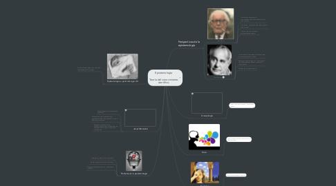 Mind Map: Epistemología  Teoría del conocimiento científico.